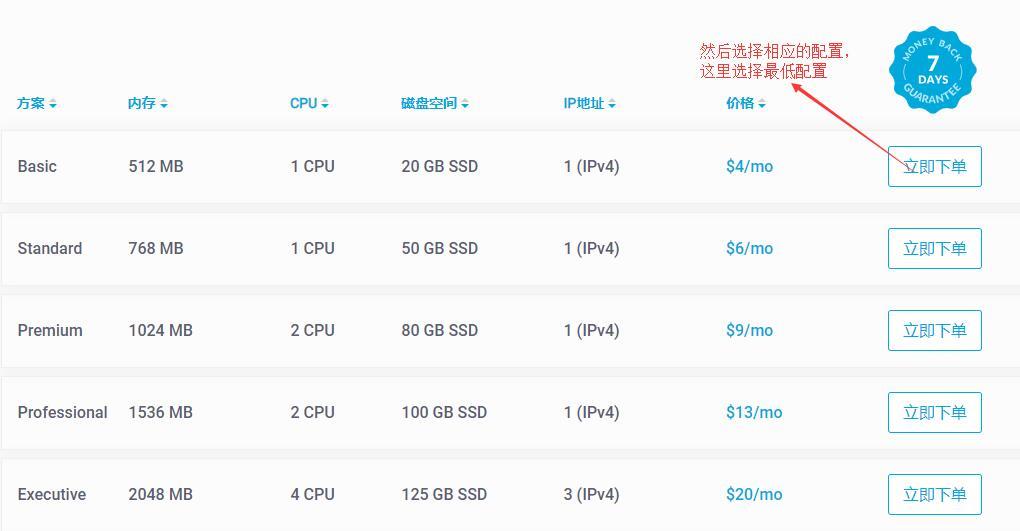 OneVPS新加坡日本VPS新手购买图文教程(支持支付宝)插图2