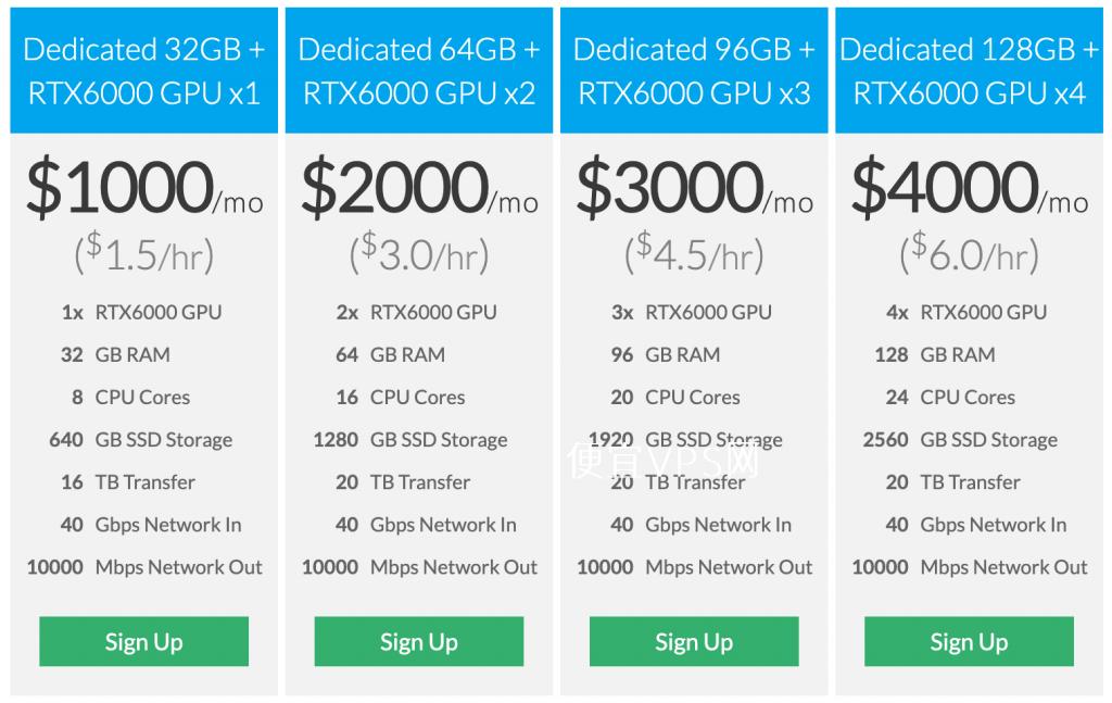 Linode:新增 GPU 实例,NVIDIA Quadro RTX 6000 GPU,$1000/月起插图