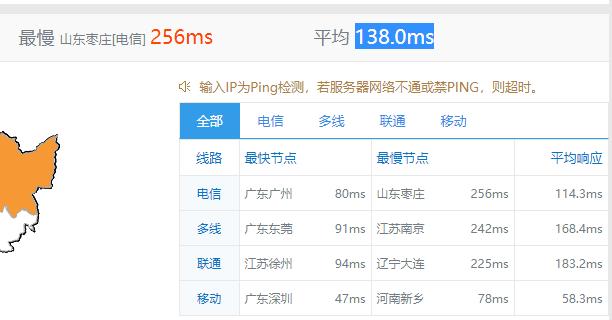 Hostry新加坡VPS评测,1核1G 5$/月,不限流量插图3