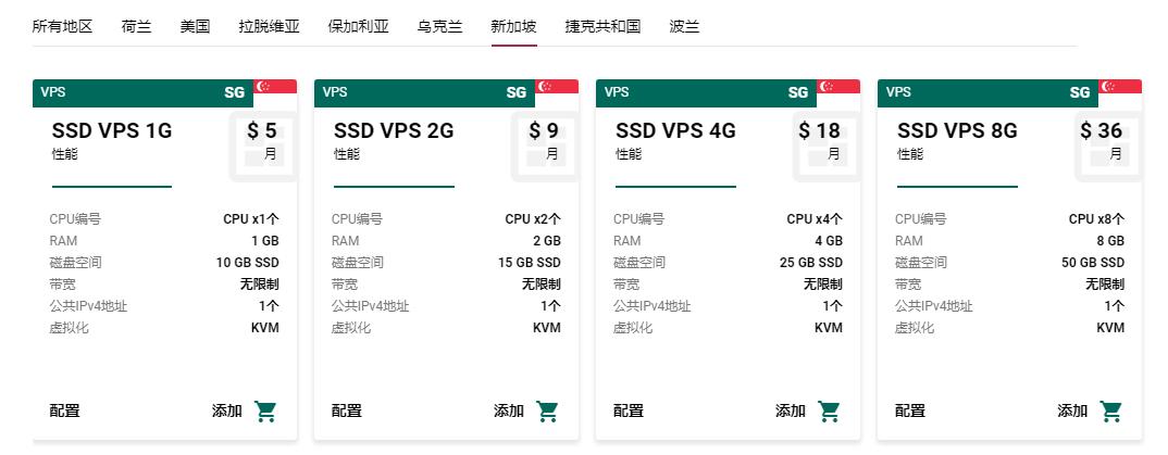 Hostry新加坡VPS评测,1核1G 5$/月,不限流量插图2