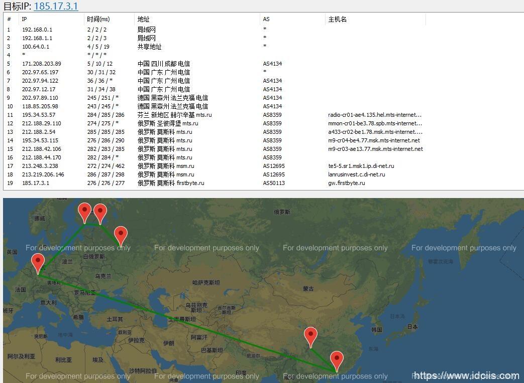 FirstByte: 俄罗斯VPS/月付4.9元 / 512M内存 / 7G SSD / / 100Mbps月流量7TB / KVM / 附测评插图2