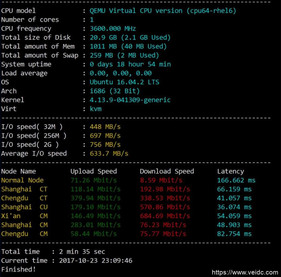 搬瓦工:高端香港VPS推荐 - 1Gbps超大带宽目前市面上最好的香港VPS插图2
