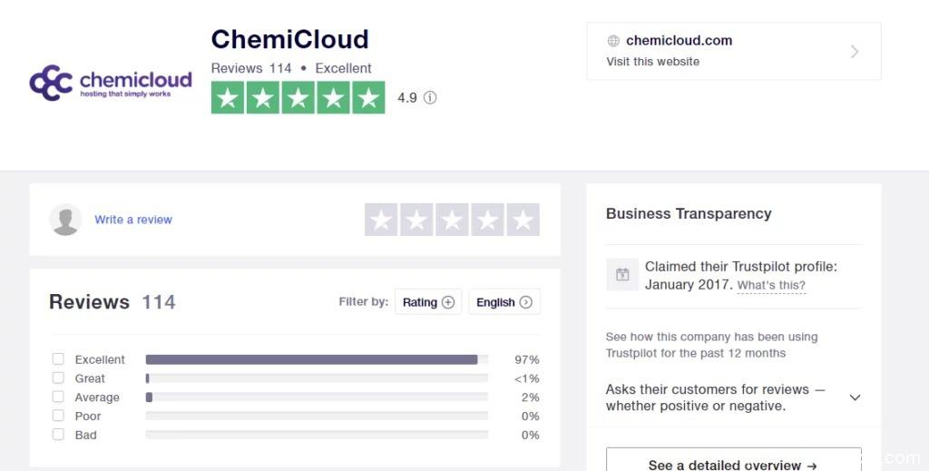 ChemiCloud 的评论